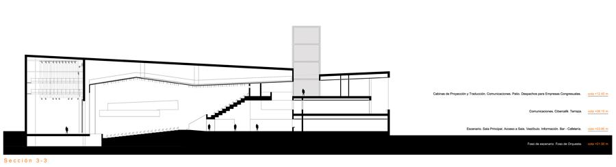 centro de convenciones de ayamonte. sección por patio butacas.