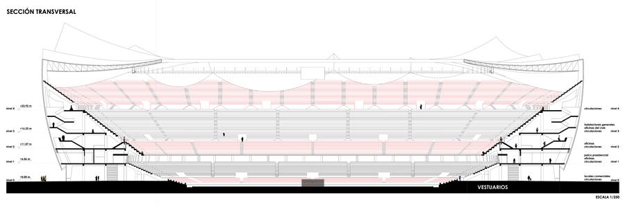 sección transversal ampliación estadio Sevilla FC